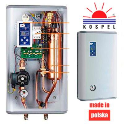 электрокотлы отопления дома