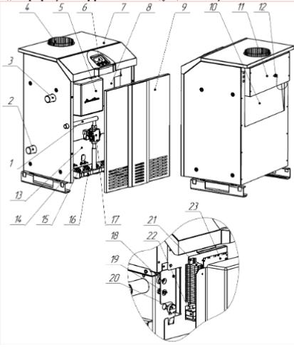 gazovyj-kotel-stalnoj-protech-smart-30-kvt